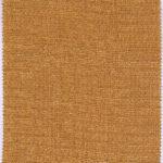 Samples of textile compositions: 100% linen (LI).